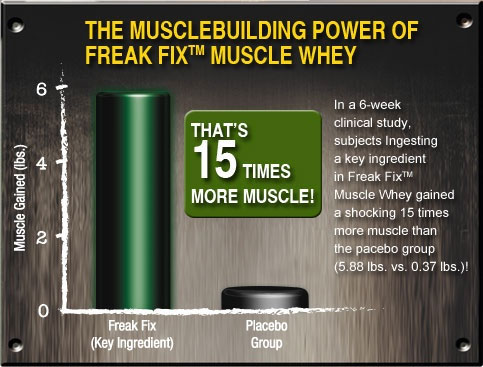 Muscle Asylum Project Muscle Whey